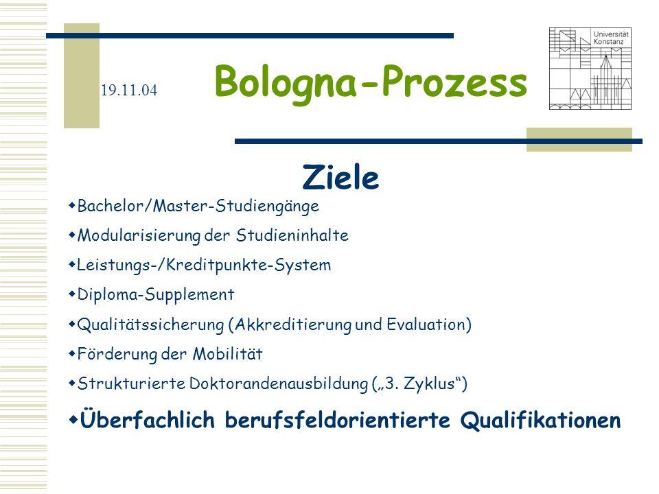 19.11.04 Bologna-Prozess Ziele Bachelor/Master-Studiengänge Modularisierung der Studieninhalte Leistungs-/Kreditpunkte-System Diploma-Supplement Quali