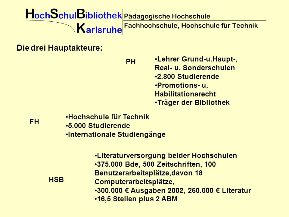 Die drei Hauptakteure: Hochschule für Technik 5.000 Studierende Internationale Studiengänge Literaturversorgung beider Hochschulen 375.000 Bde, 500 Zeitschriften, 100 Benutzerarbeitsplätze,davon 18 Computerarbeitsplätze, 300.000 Ausgaben 2002, 260.000 Literatur 16,5 Stellen plus 2 ABM Lehrer Grund-u.Haupt-, Real- u.