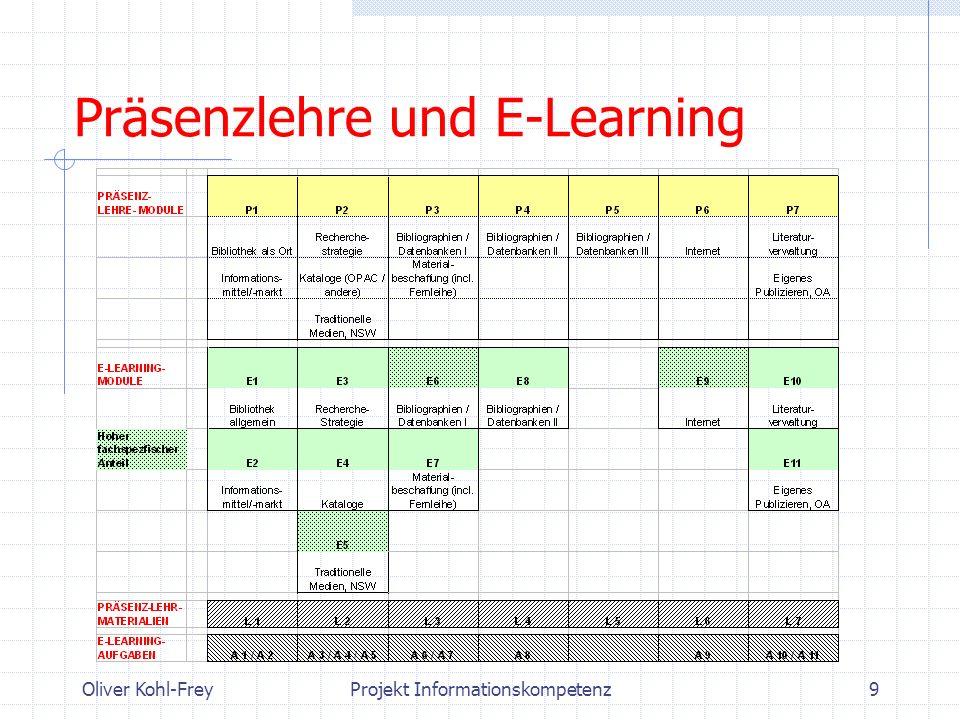 Oliver Kohl-FreyProjekt Informationskompetenz10 Projektstand Entwicklung Präsenzmodule weitgehend abgeschlossen Lehrmaterialien: z.T.