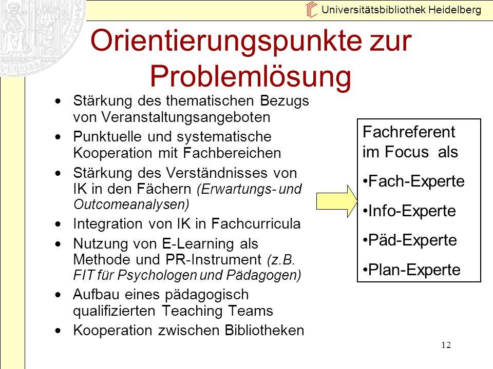 Universitätsbibliothek Heidelberg 12 Orientierungspunkte zur Problemlösung Stärkung des thematischen Bezugs von Veranstaltungsangeboten Punktuelle und