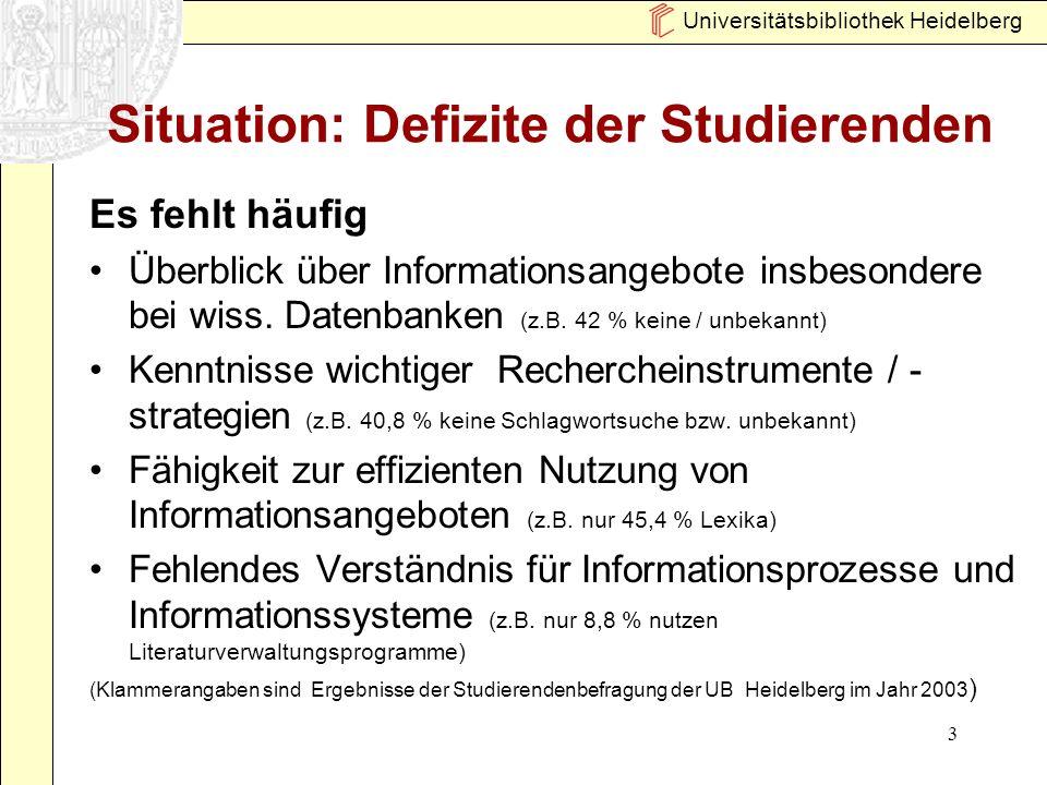 Universitätsbibliothek Heidelberg 3 Situation: Defizite der Studierenden Es fehlt häufig Überblick über Informationsangebote insbesondere bei wiss. Da
