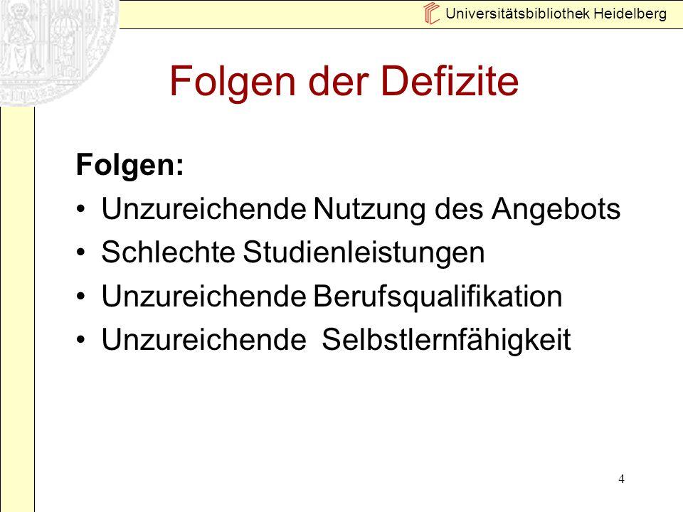 Universitätsbibliothek Heidelberg 4 Folgen der Defizite Folgen: Unzureichende Nutzung des Angebots Schlechte Studienleistungen Unzureichende Berufsqua