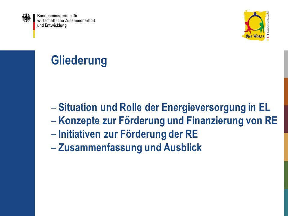 Gliederung – Situation und Rolle der Energieversorgung in EL – Konzepte zur Förderung und Finanzierung von RE – Initiativen zur Förderung der RE – Zus