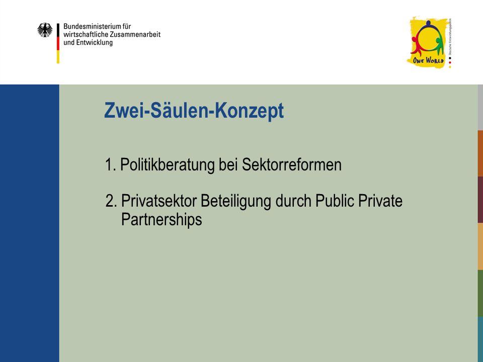 Zwei-Säulen-Konzept 1. Politikberatung bei Sektorreformen 2. Privatsektor Beteiligung durch Public Private Partnerships