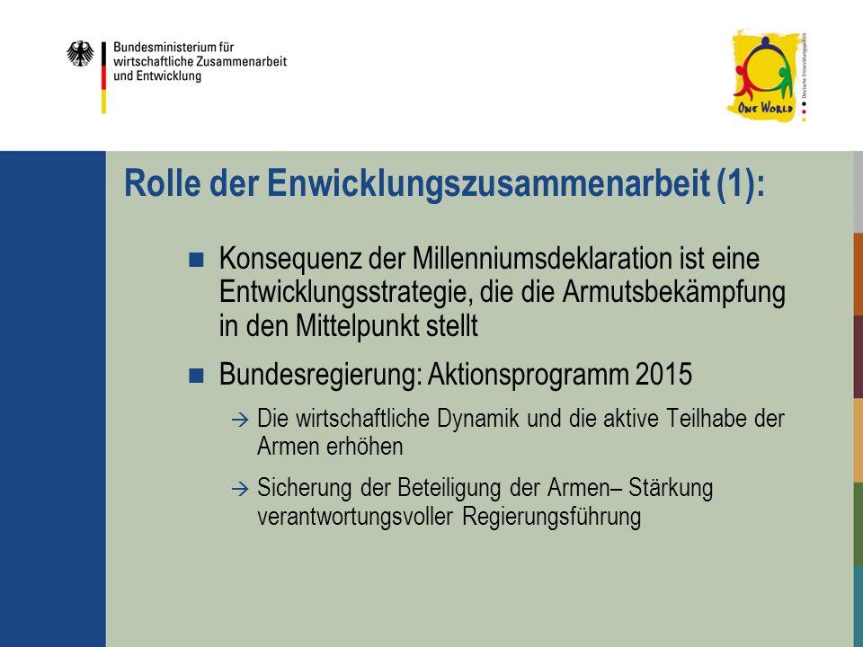 Rolle der Enwicklungszusammenarbeit (1): Konsequenz der Millenniumsdeklaration ist eine Entwicklungsstrategie, die die Armutsbekämpfung in den Mittelp