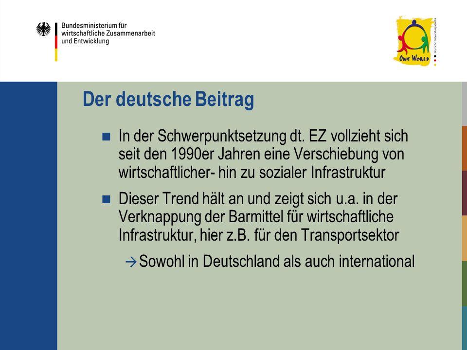 Der deutsche Beitrag In der Schwerpunktsetzung dt. EZ vollzieht sich seit den 1990er Jahren eine Verschiebung von wirtschaftlicher- hin zu sozialer In