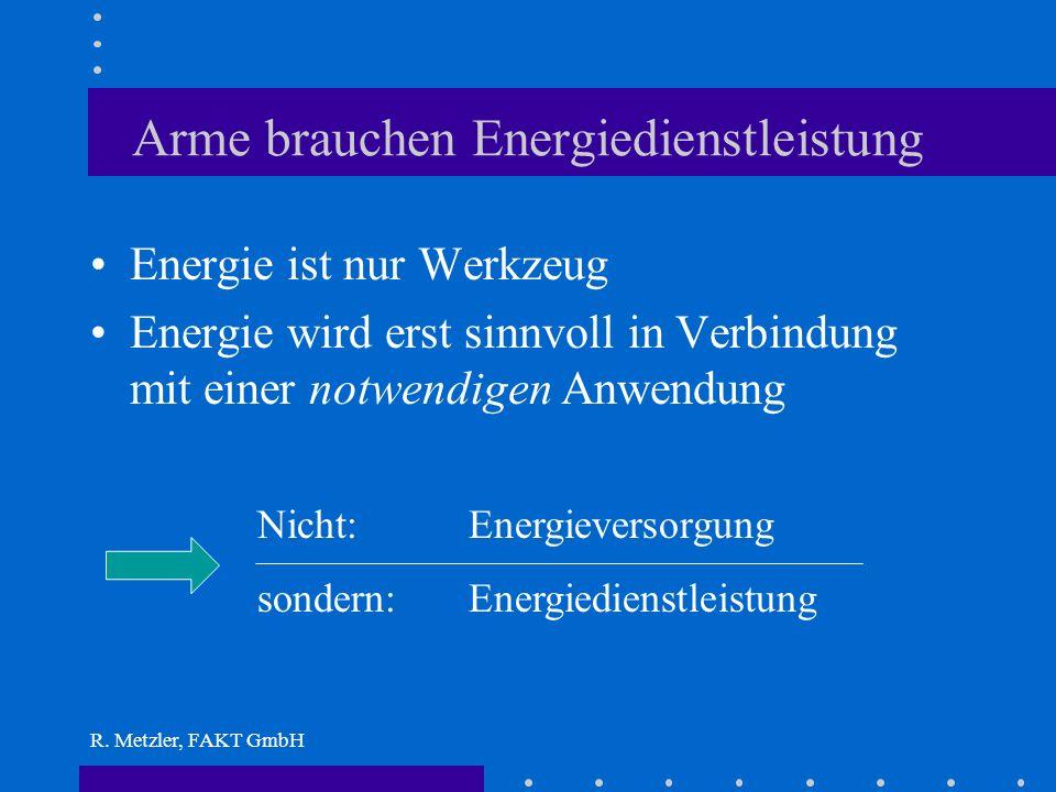 R. Metzler, FAKT GmbH Arme haben keinen Strombedarf Aber sie müssen:und brauchen dazu: