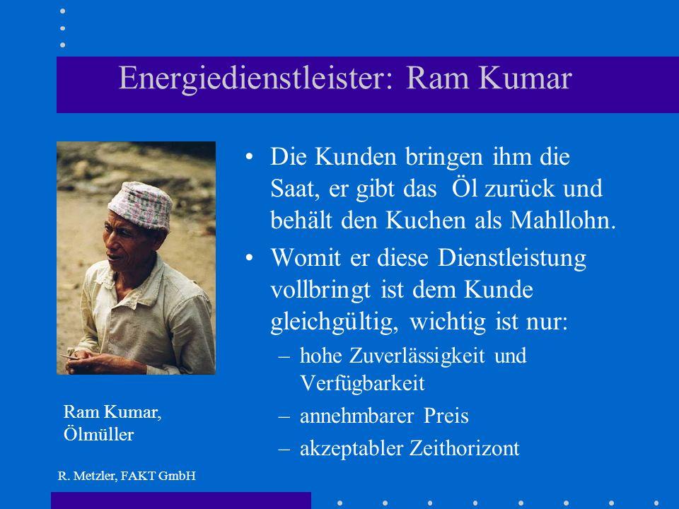 R. Metzler, FAKT GmbH Beispiel 1: Ölpressen mit Wasserkraft Traditionelle Methode: hoher Einsatz, niedrige Ausbeute Elektromotor/Ölexpeller: kein/unzu