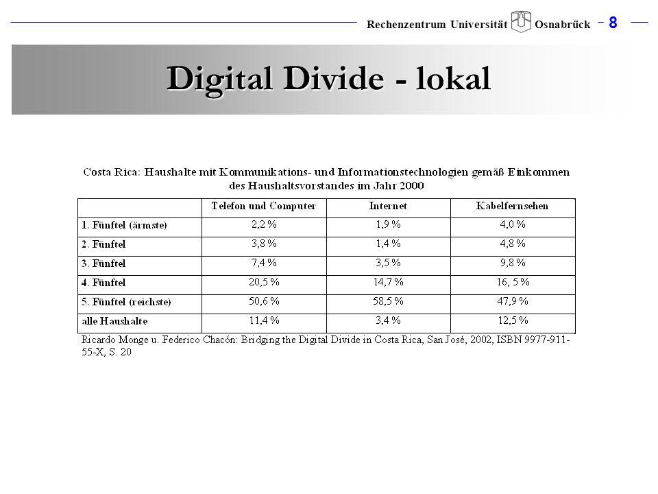 8 Rechenzentrum Universität Osnabrück Digital Divide - lokal
