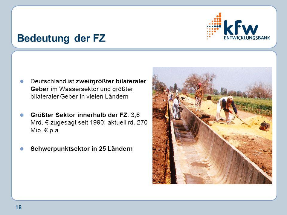 18 Bedeutung der FZ Deutschland ist zweitgrößter bilateraler Geber im Wassersektor und größter bilateraler Geber in vielen Ländern Größter Sektor inne