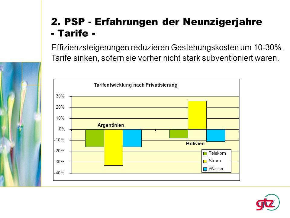 2. PSP - Erfahrungen der Neunzigerjahre - Tarife - Effizienzsteigerungen reduzieren Gestehungskosten um 10-30%. Tarife sinken, sofern sie vorher nicht