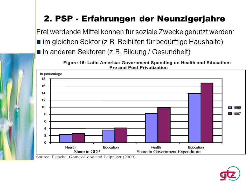 2. PSP - Erfahrungen der Neunzigerjahre Frei werdende Mittel können für soziale Zwecke genutzt werden: im gleichen Sektor (z.B. Beihilfen für bedürfti