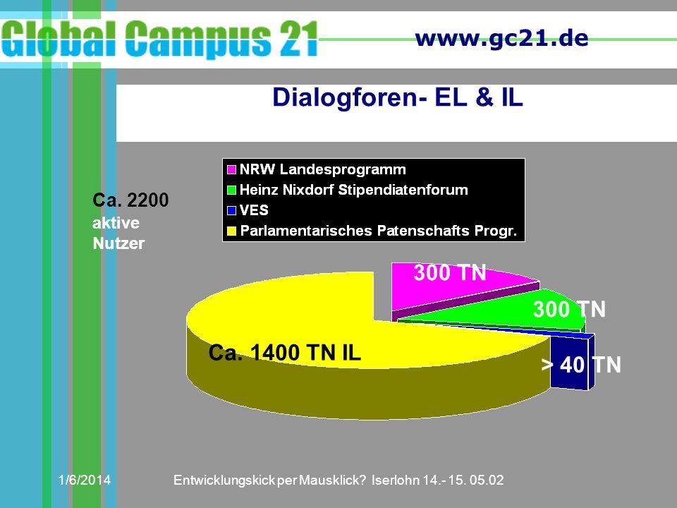 www.gc21.de 1/6/2014Entwicklungskick per Mausklick? Iserlohn 14.- 15. 05.02 Dialogforen- EL & IL Ca. 1400 TN IL 300 TN Ca. 2200 aktive Nutzer 300 TN >