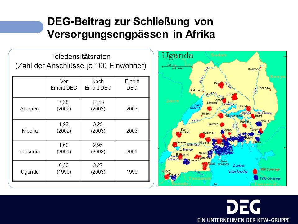 DEG-Beitrag zur Schließung von Versorgungsengpässen in Afrika Teledensitätsraten (Zahl der Anschlüsse je 100 Einwohner) Vor Eintritt DEG Nach Eintritt DEG Eintritt DEG Algerien 7,38 (2002) 11,48 (2003)2003 Nigeria 1,92 (2002) 3,25 (2003)2003 Tansania 1,60 (2001) 2,95 (2003)2001 Uganda 0,30 (1999) 3,27 (2003)1999