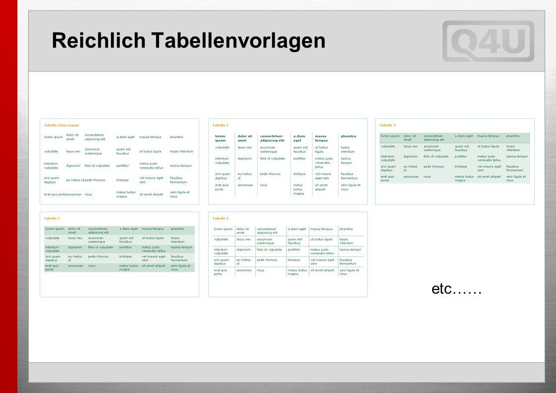 Reichlich Tabellenvorlagen etc……