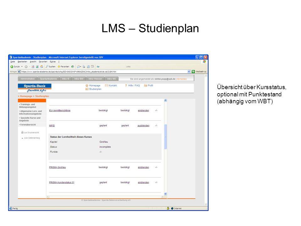 LMS – Studienplan Übersicht über Kursstatus, optional mit Punktestand (abhängig vom WBT)