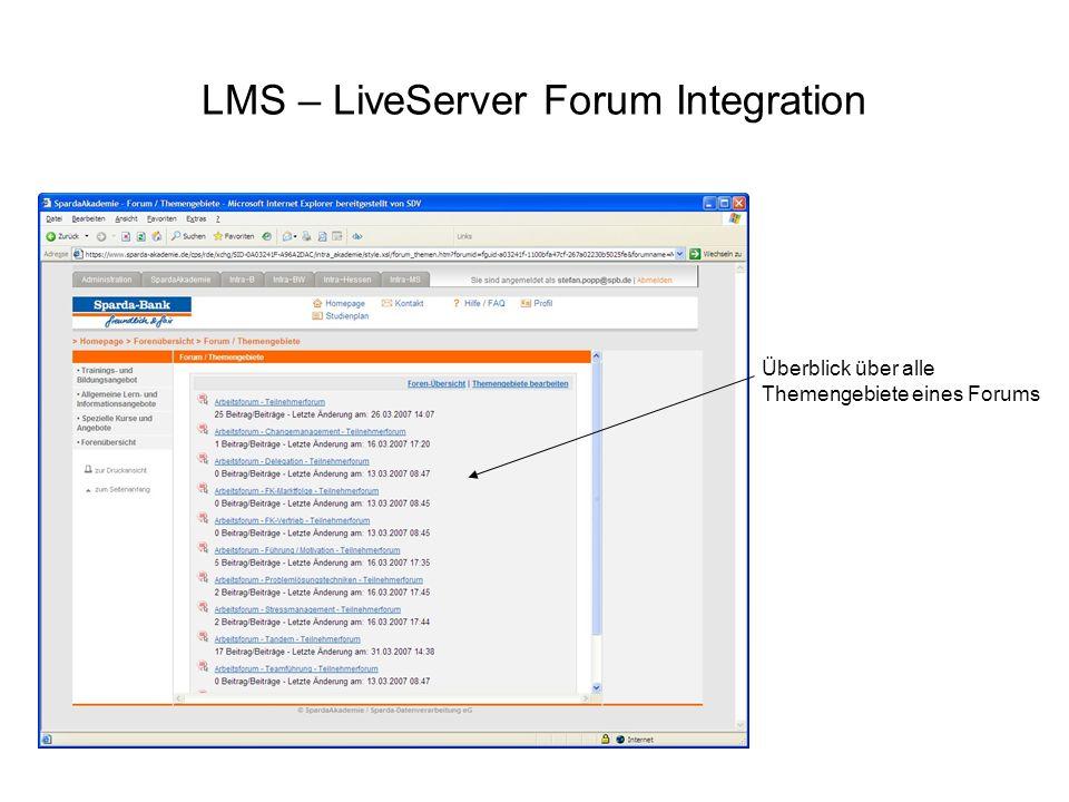 LMS – LiveServer Forum Integration Überblick über alle Themengebiete eines Forums