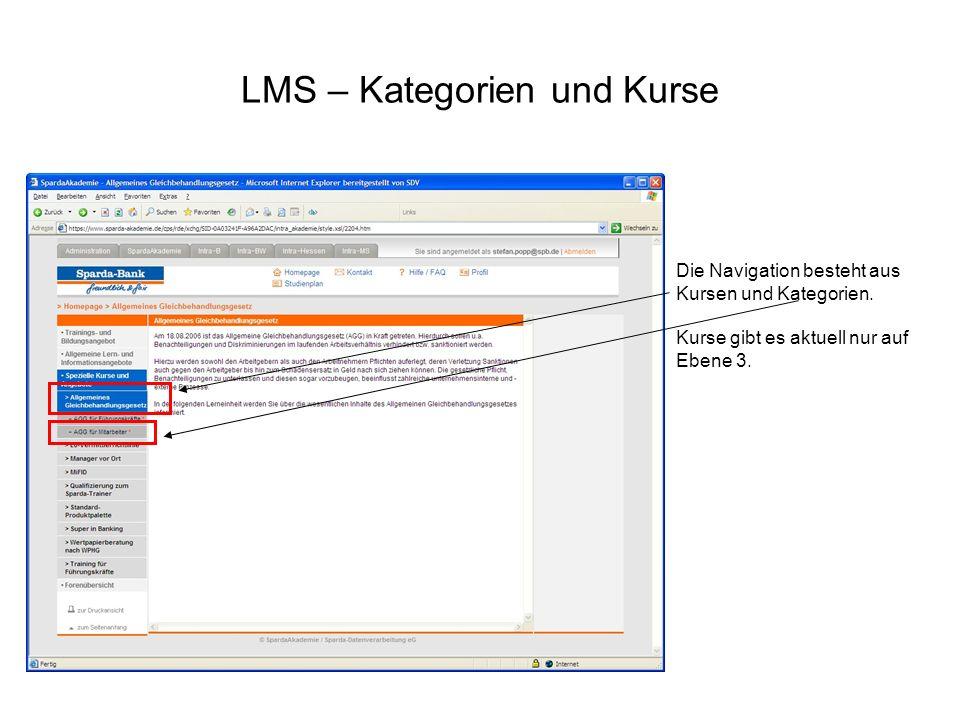 LMS – Kategorien und Kurse Die Navigation besteht aus Kursen und Kategorien. Kurse gibt es aktuell nur auf Ebene 3.