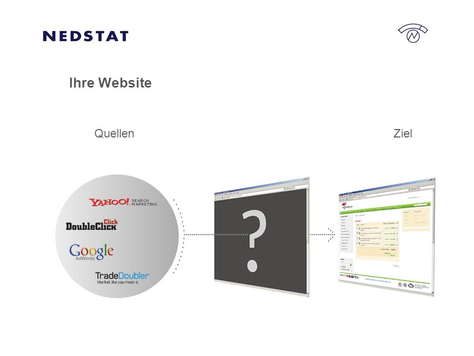 Ihre Website QuellenZiel