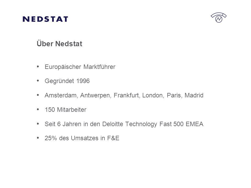 Über Nedstat Europäischer Marktführer Gegründet 1996 Amsterdam, Antwerpen, Frankfurt, London, Paris, Madrid 150 Mitarbeiter Seit 6 Jahren in den Deloitte Technology Fast 500 EMEA 25% des Umsatzes in F&E