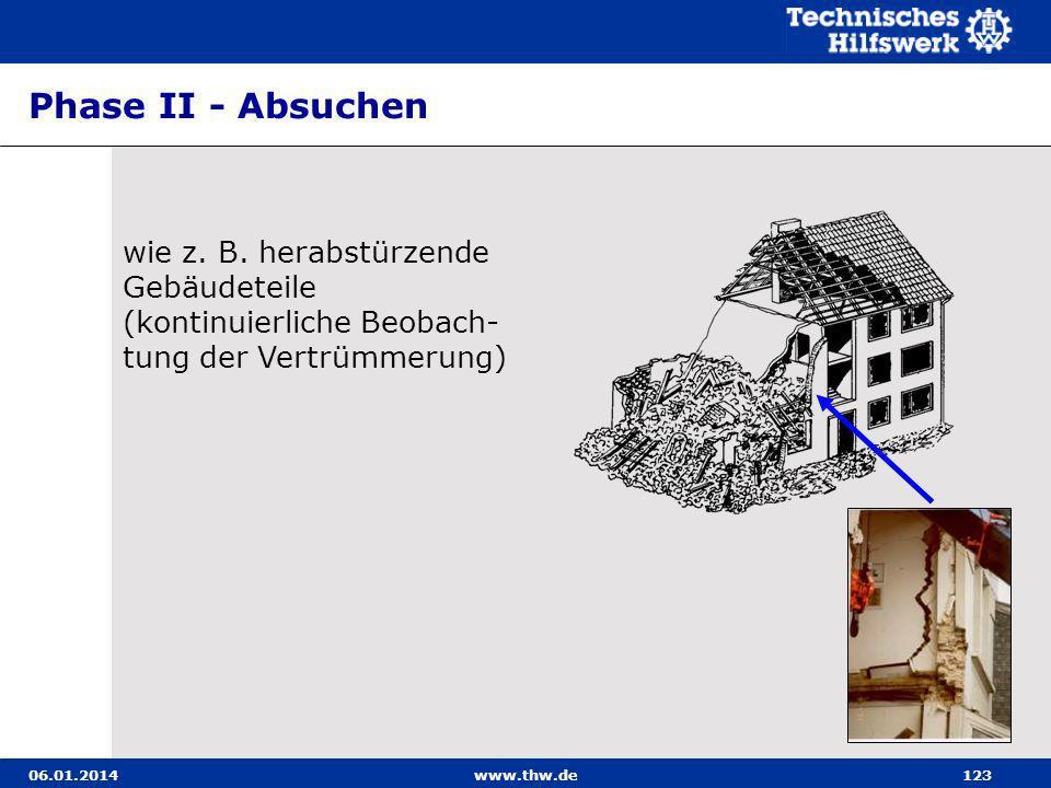 06.01.2014www.thw.de123 Phase II - Absuchen wie z. B. herabstürzende Gebäudeteile (kontinuierliche Beobach- tung der Vertrümmerung)