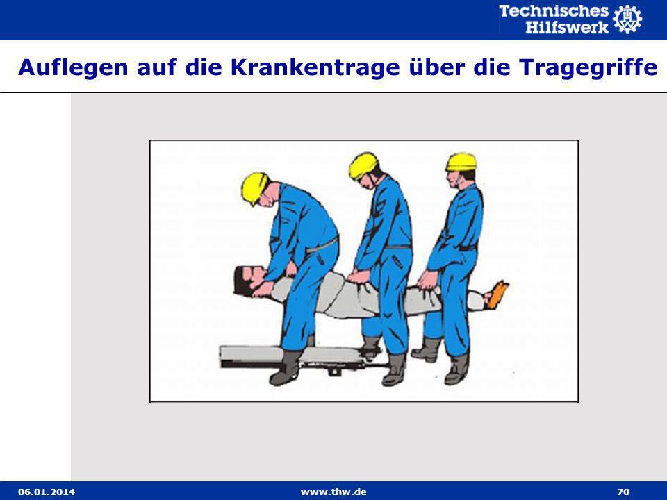 06.01.2014www.thw.de70 Auflegen auf die Krankentrage über die Tragegriffe