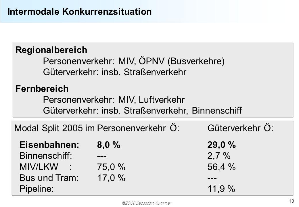 2008 Sebastian Kummer 13 Intermodale Konkurrenzsituation Regionalbereich Personenverkehr: MIV, ÖPNV (Busverkehre) Güterverkehr: insb. Straßenverkehr F