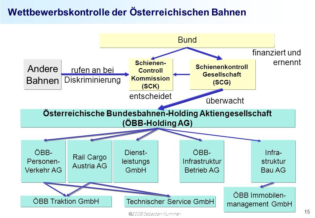 2008 Sebastian Kummer 15 Wettbewerbskontrolle der Österreichischen Bahnen Bund Schienenkontroll Gesellschaft (SCG) Schienen- Controll Kommission (SCK)