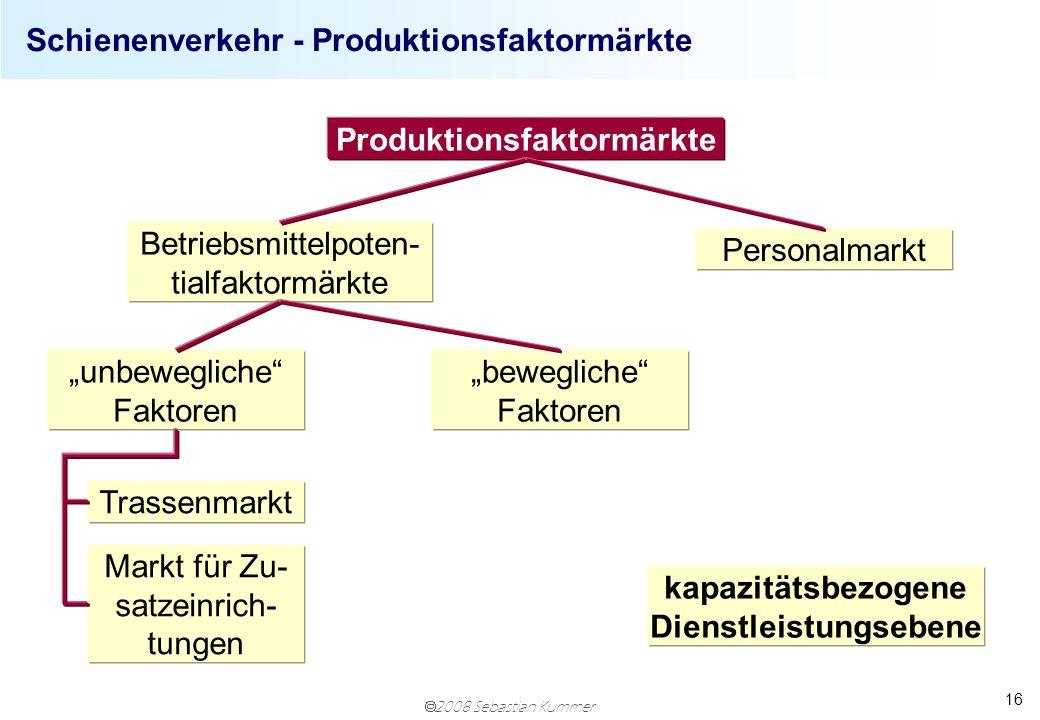 2008 Sebastian Kummer 16 Schienenverkehr - Produktionsfaktormärkte Produktionsfaktormärkte Betriebsmittelpoten- tialfaktormärkte Personalmarkt unbeweg