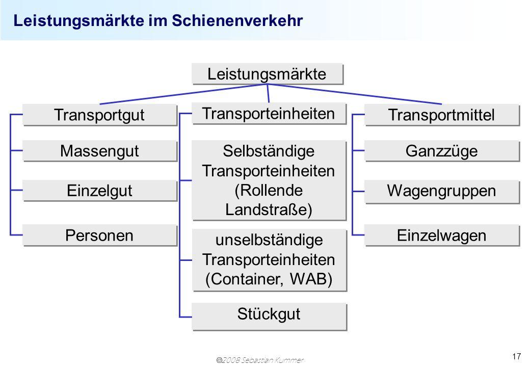 2008 Sebastian Kummer 17 Leistungsmärkte im Schienenverkehr Leistungsmärkte Transportmittel Transporteinheiten Transportgut Massengut Einzelgut Person