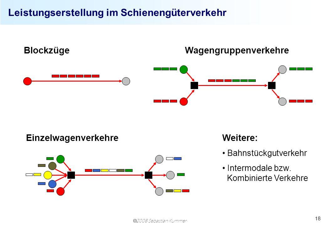2008 Sebastian Kummer 18 Leistungserstellung im Schienengüterverkehr BlockzügeWagengruppenverkehre EinzelwagenverkehreWeitere: Bahnstückgutverkehr Int