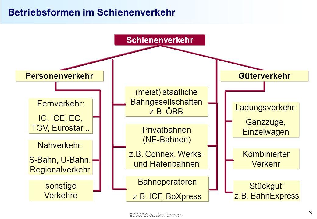 2008 Sebastian Kummer 3 Betriebsformen im Schienenverkehr Schienenverkehr Ladungsverkehr: Ganzzüge, Einzelwagen Kombinierter Verkehr Stückgut: z.B. Ba
