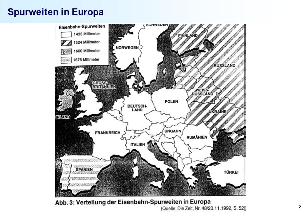2008 Sebastian Kummer 5 Spurweiten in Europa