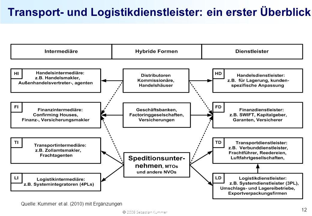 2008 Sebastian Kummer 12 Transport- und Logistikdienstleister: ein erster Überblick Quelle: Kummer et al. (2010) mit Ergänzungen