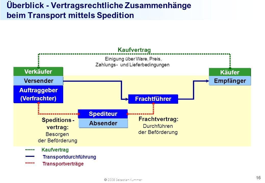 2008 Sebastian Kummer 16 Überblick - Vertragsrechtliche Zusammenhänge beim Transport mittels Spedition Verkäufer Käufer VersenderEmpfänger Auftraggebe