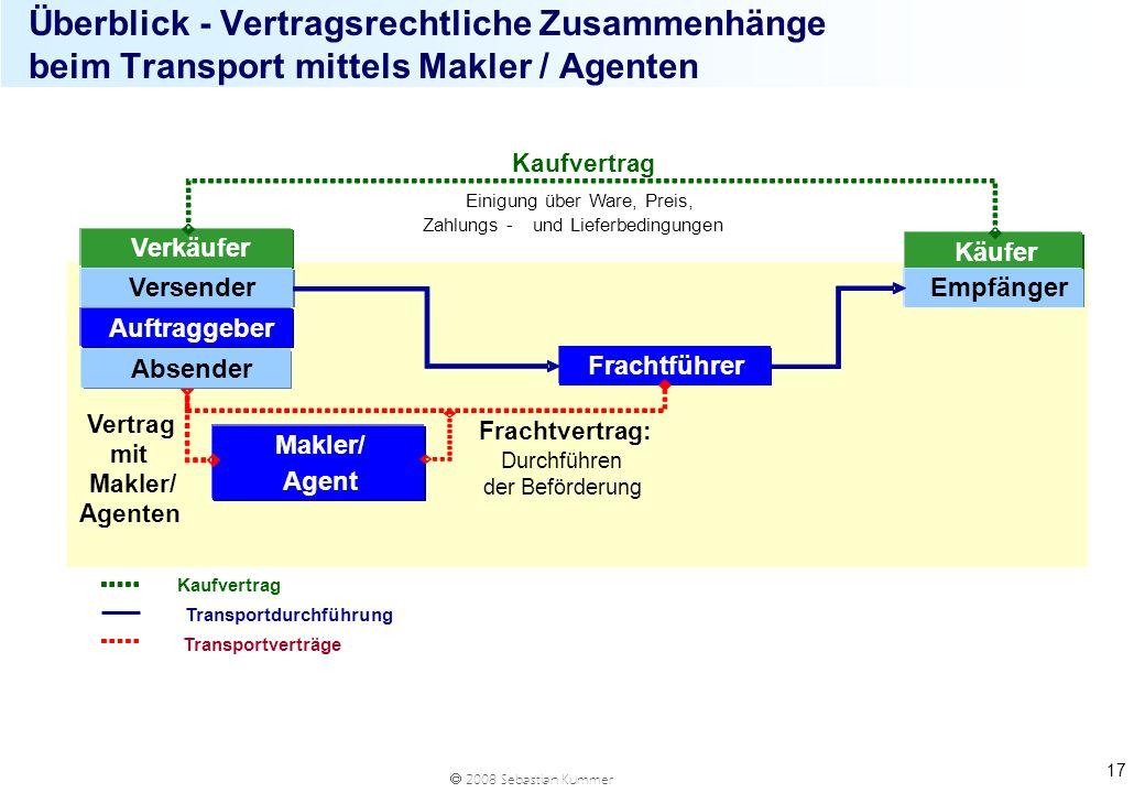 2008 Sebastian Kummer 17 Überblick - Vertragsrechtliche Zusammenhänge beim Transport mittels Makler / Agenten Verkäufer Käufer VersenderEmpfänger Auft