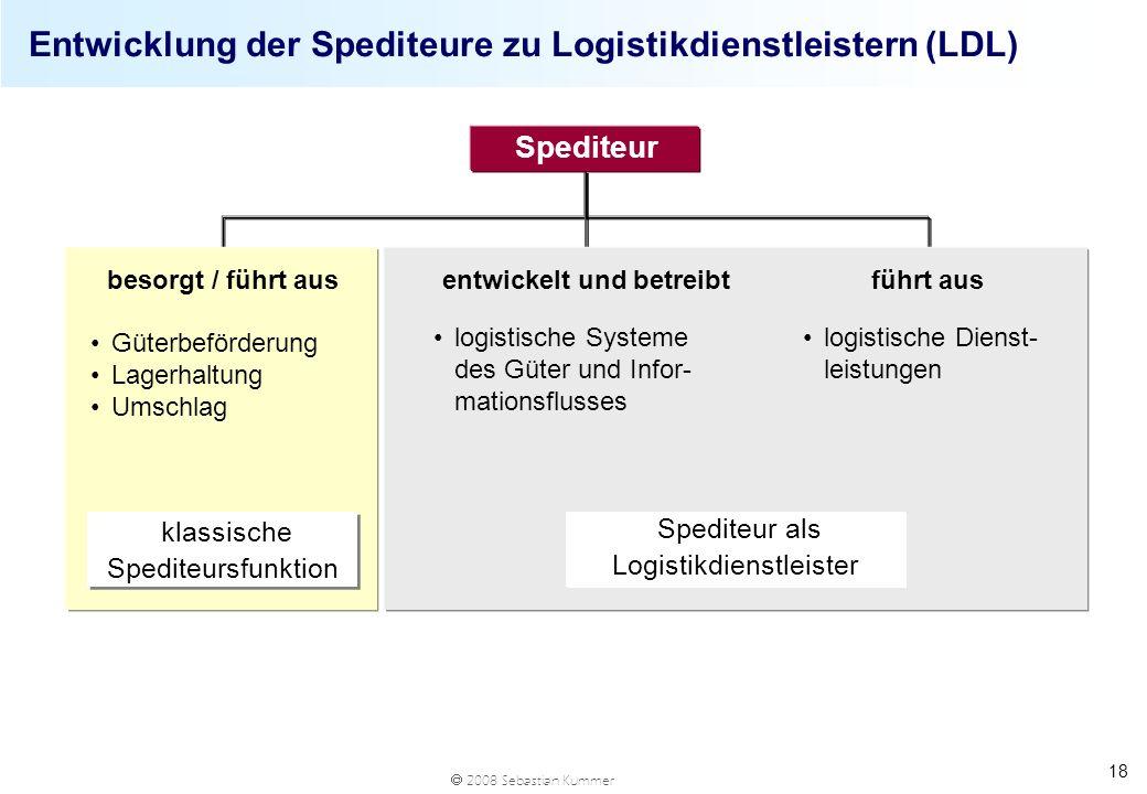 2008 Sebastian Kummer 18 Entwicklung der Spediteure zu Logistikdienstleistern (LDL) Spediteur besorgt / führt ausführt aus logistische Dienst- leistun