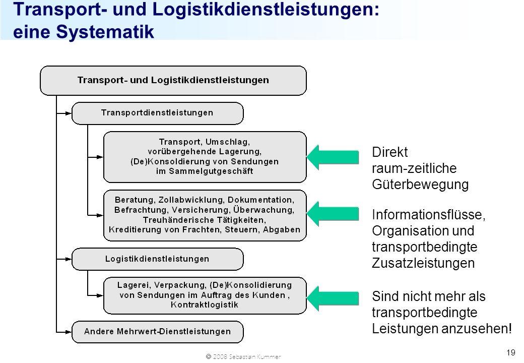 2008 Sebastian Kummer 19 Transport- und Logistikdienstleistungen: eine Systematik Direkt raum-zeitliche Güterbewegung Informationsflüsse, Organisation