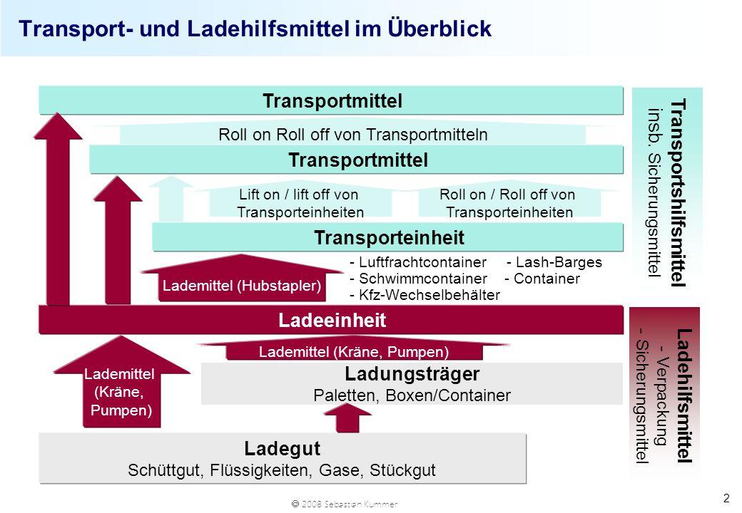 2008 Sebastian Kummer 2 Transport- und Ladehilfsmittel im Überblick Ladegut Schüttgut, Flüssigkeiten, Gase, Stückgut Ladehilfsmittel - Verpackung - Si