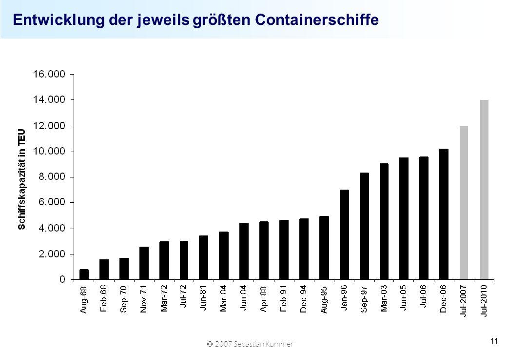 2007 Sebastian Kummer 11 Entwicklung der jeweils größten Containerschiffe