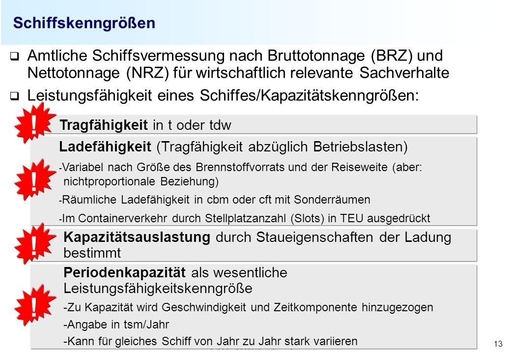 2007 Sebastian Kummer 13 Schiffskenngrößen q Amtliche Schiffsvermessung nach Bruttotonnage (BRZ) und Nettotonnage (NRZ) für wirtschaftlich relevante S