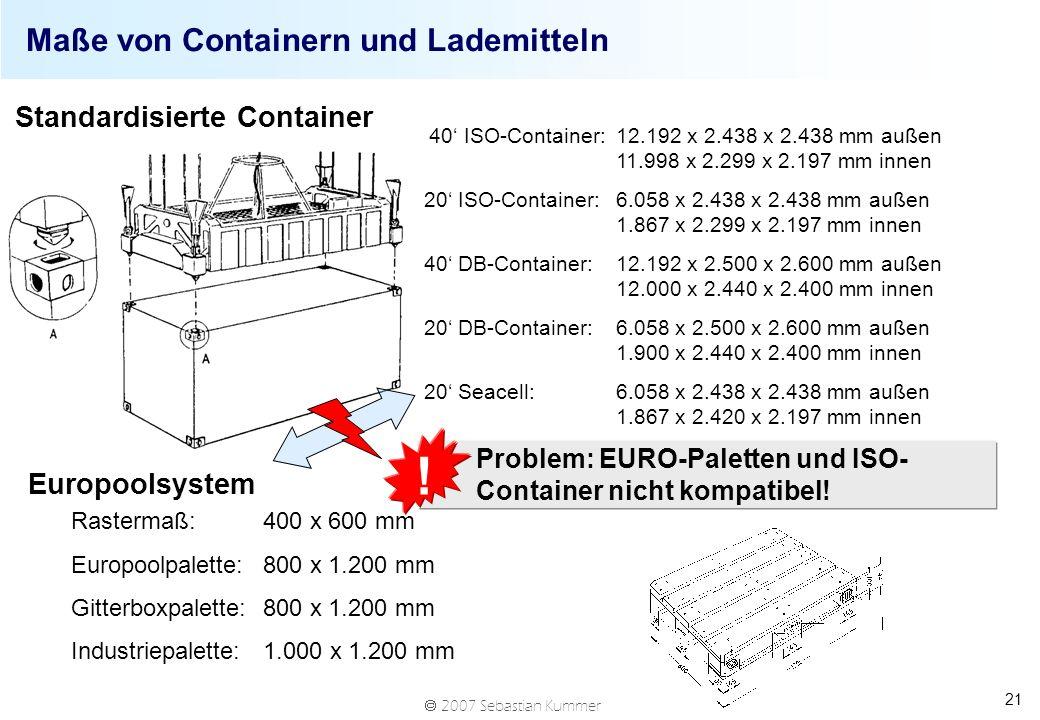 2007 Sebastian Kummer 21 Maße von Containern und Lademitteln 40 ISO-Container:12.192 x 2.438 x 2.438 mm außen 11.998 x 2.299 x 2.197 mm innen 20 ISO-Container:6.058 x 2.438 x 2.438 mm außen 1.867 x 2.299 x 2.197 mm innen 40 DB-Container:12.192 x 2.500 x 2.600 mm außen 12.000 x 2.440 x 2.400 mm innen 20 DB-Container:6.058 x 2.500 x 2.600 mm außen 1.900 x 2.440 x 2.400 mm innen 20 Seacell:6.058 x 2.438 x 2.438 mm außen 1.867 x 2.420 x 2.197 mm innen Standardisierte Container Europoolsystem Rastermaß:400 x 600 mm Europoolpalette: 800 x 1.200 mm Gitterboxpalette:800 x 1.200 mm Industriepalette: 1.000 x 1.200 mm Problem: EURO-Paletten und ISO- Container nicht kompatibel.