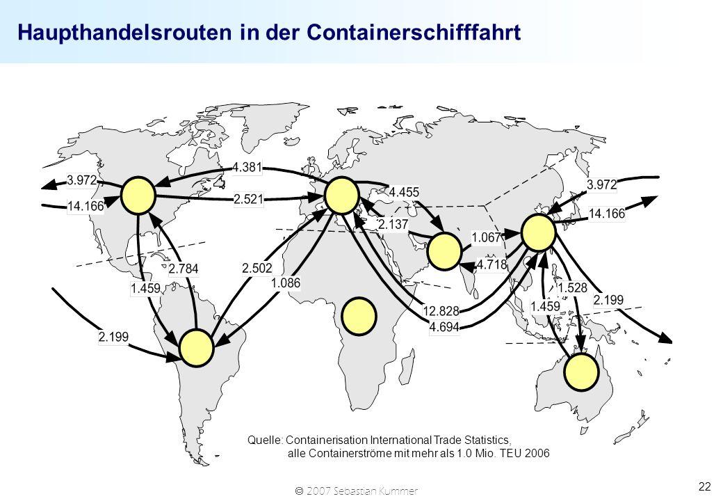 2007 Sebastian Kummer 22 Haupthandelsrouten in der Containerschifffahrt Quelle: Containerisation International Trade Statistics, alle Containerströme