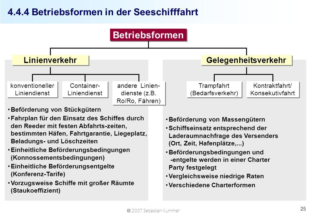 2007 Sebastian Kummer 25 4.4.4 Betriebsformen in der Seeschifffahrt Betriebsformen Linienverkehr Gelegenheitsverkehr konventioneller Liniendienst Cont