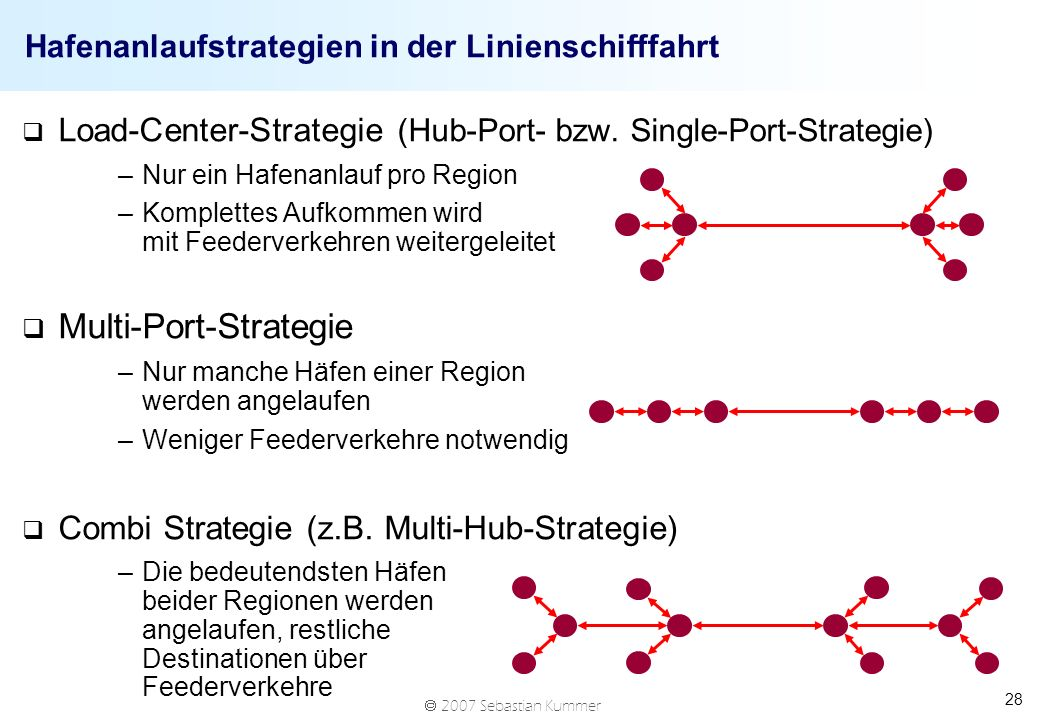 2007 Sebastian Kummer 28 q Load-Center-Strategie (Hub-Port- bzw. Single-Port-Strategie) –Nur ein Hafenanlauf pro Region –Komplettes Aufkommen wird mit