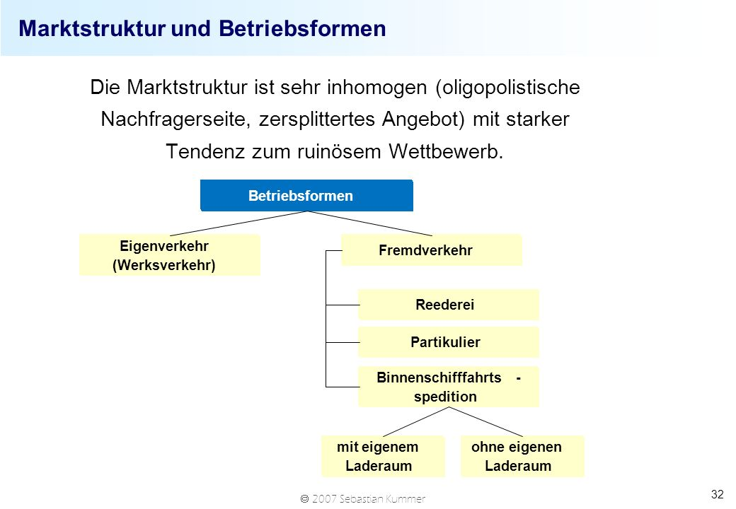 2007 Sebastian Kummer 32 Marktstruktur und Betriebsformen Die Marktstruktur ist sehr inhomogen (oligopolistische Nachfragerseite, zersplittertes Angebot) mit starker Tendenz zum ruinösem Wettbewerb.