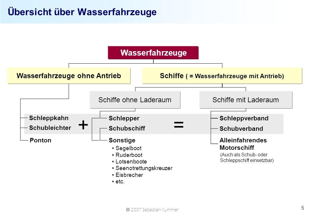 2007 Sebastian Kummer 36 Beispiel: Schubverband Ein Schubverband besteht aus einem Schubboot, das bis zu sechs Schubleichter schieben kann.