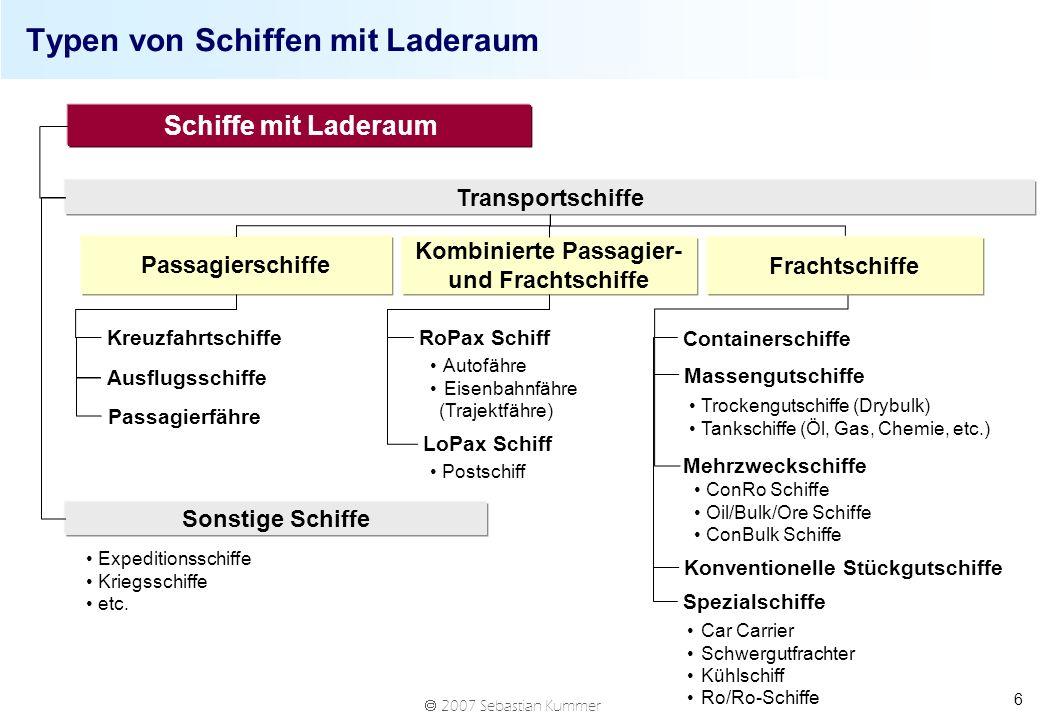 2007 Sebastian Kummer 6 Typen von Schiffen mit Laderaum Schiffe mit Laderaum Passagierschiffe Kreuzfahrtschiffe Ausflugsschiffe Containerschiffe Konve