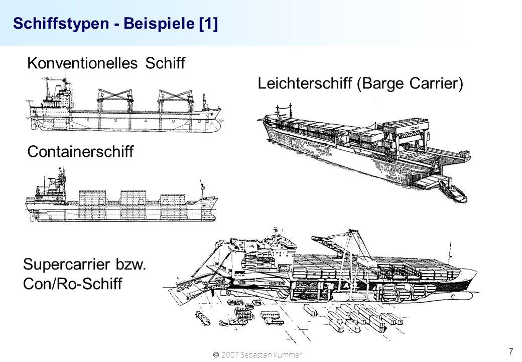 2007 Sebastian Kummer 7 Schiffstypen - Beispiele [1] Containerschiff Konventionelles Schiff Leichterschiff (Barge Carrier) Supercarrier bzw. Con/Ro-Sc