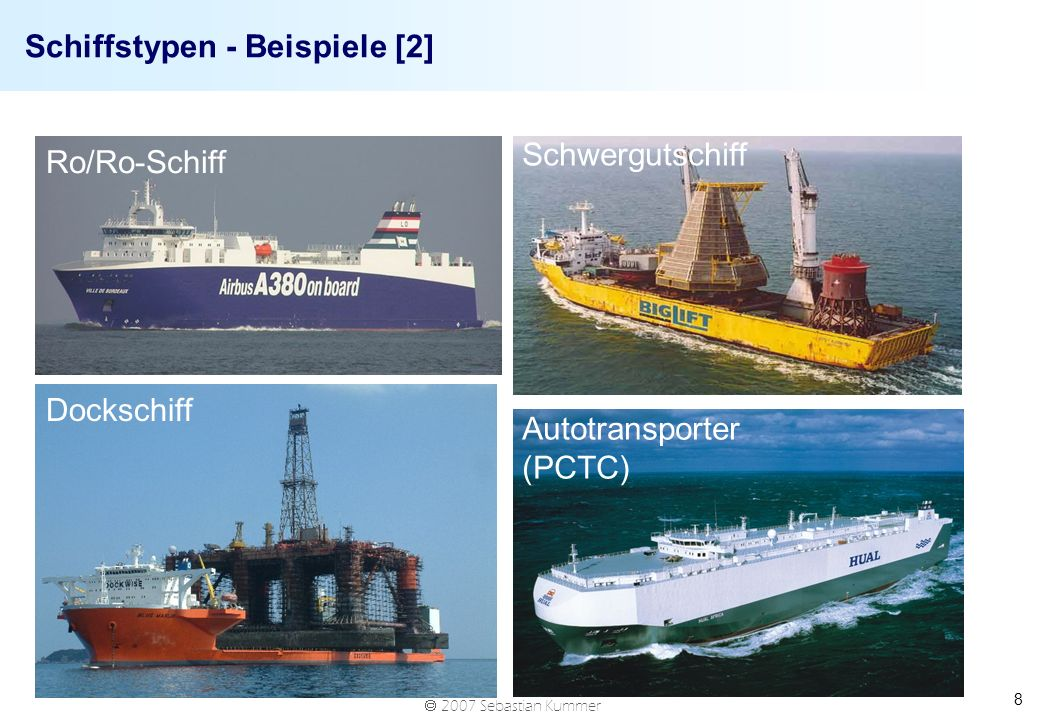 2007 Sebastian Kummer 8 Schiffstypen - Beispiele [2] Schwergutschiff Dockschiff Autotransporter (PCTC) Ro/Ro-Schiff